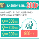 友達紹介step2